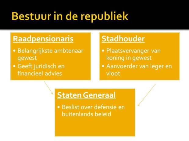 bestuurinderepubliek2