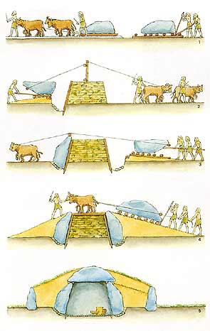 De bouw van een hunebed