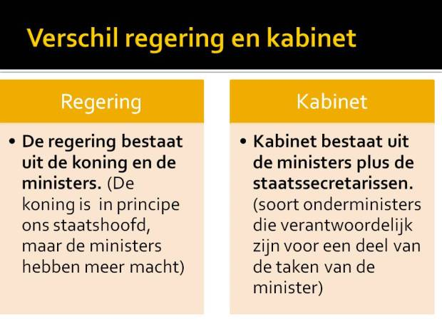 verschil regering en kabinet