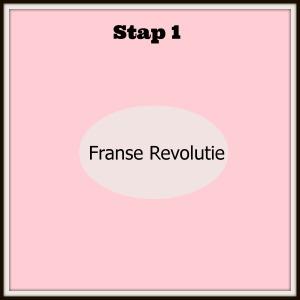 stap 1 mindmap