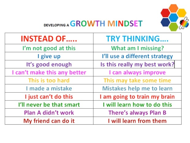 growth fixed mindset